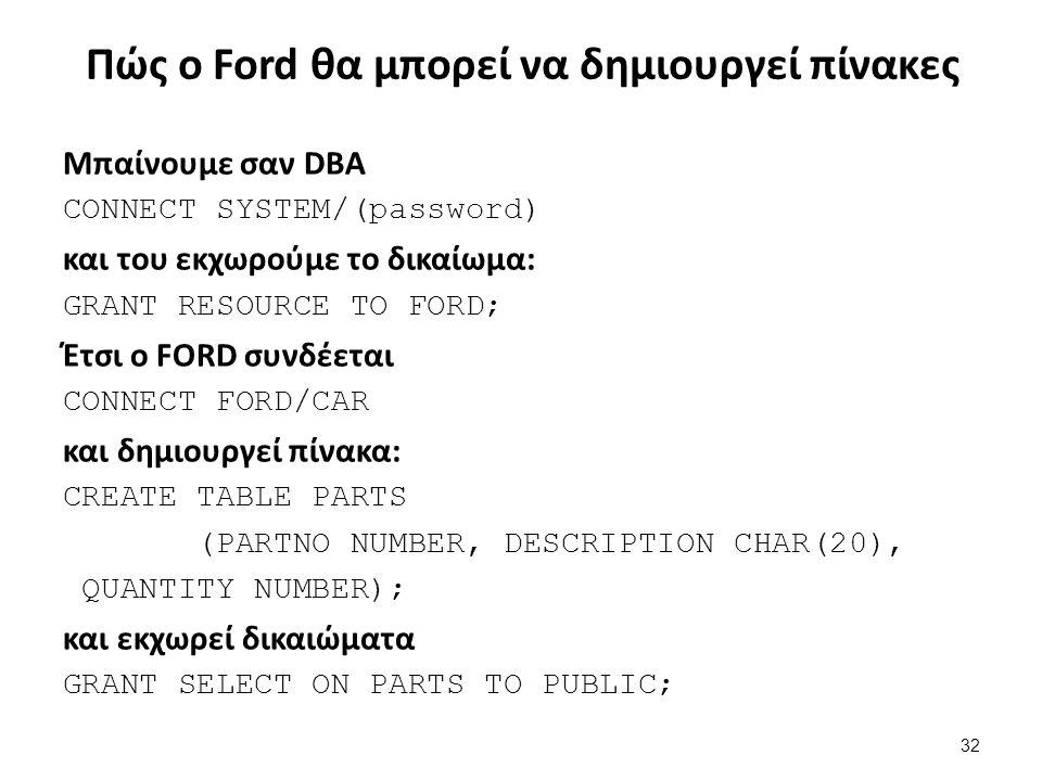 Πώς ο Ford θα μπορεί να δημιουργεί πίνακες Μπαίνουμε σαν DBA CONNECT SYSTEM/(password) και του εκχωρούμε το δικαίωμα: GRANT RESOURCE TO FORD; Έτσι ο FORD συνδέεται CONNECT FORD/CAR και δημιουργεί πίνακα: CREATE TABLE PARTS (PARTNO NUMBER, DESCRIPTION CHAR(20), QUANTITY NUMBER); και εκχωρεί δικαιώματα GRANT SELECT ON PARTS TO PUBLIC; 32