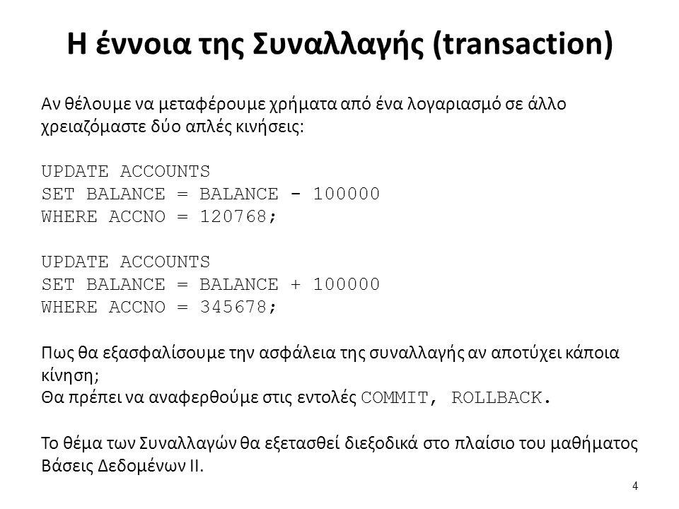 Η έννοια της Συναλλαγής (transaction) Αν θέλουμε να μεταφέρουμε χρήματα από ένα λογαριασμό σε άλλο χρειαζόμαστε δύο απλές κινήσεις: UPDATE ACCOUNTS SET BALANCE = BALANCE - 100000 WHERE ACCNO = 120768; UPDATE ACCOUNTS SET BALANCE = BALANCE + 100000 WHERE ACCNO = 345678; Πως θα εξασφαλίσουμε την ασφάλεια της συναλλαγής αν αποτύχει κάποια κίνηση; Θα πρέπει να αναφερθούμε στις εντολές COMMIT, ROLLBACK.