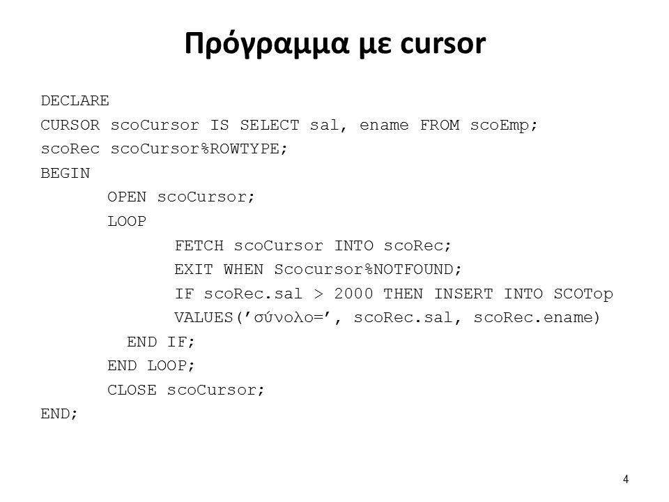 Πρόγραμμα με cursor MSG SALΕΝΑΜΕ σύνολο= 2975JONES σύνολο= 2850BLAKE σύνολο= 2450CLARK σύνολο= 3000SCOTT σύνολο= 5000KING σύνολο= 3000FORD DECLARE CURSOR scoCursor IS SELECT sal, ename FROM scoEmp; scoRec scoCursor%ROWTYPE; BEGIN OPEN scoCursor; LOOP FETCH scoCursor INTO scoRec; EXIT WHEN scoCursor%NOTFOUND; IF scoRec.sal > 2000 THEN INSERT INTO scoTop VALUES(*συνολο=*, scoRec.sal, scoRec.ename) END IF; END LOOP; CLOSE scoCursor; END; 5
