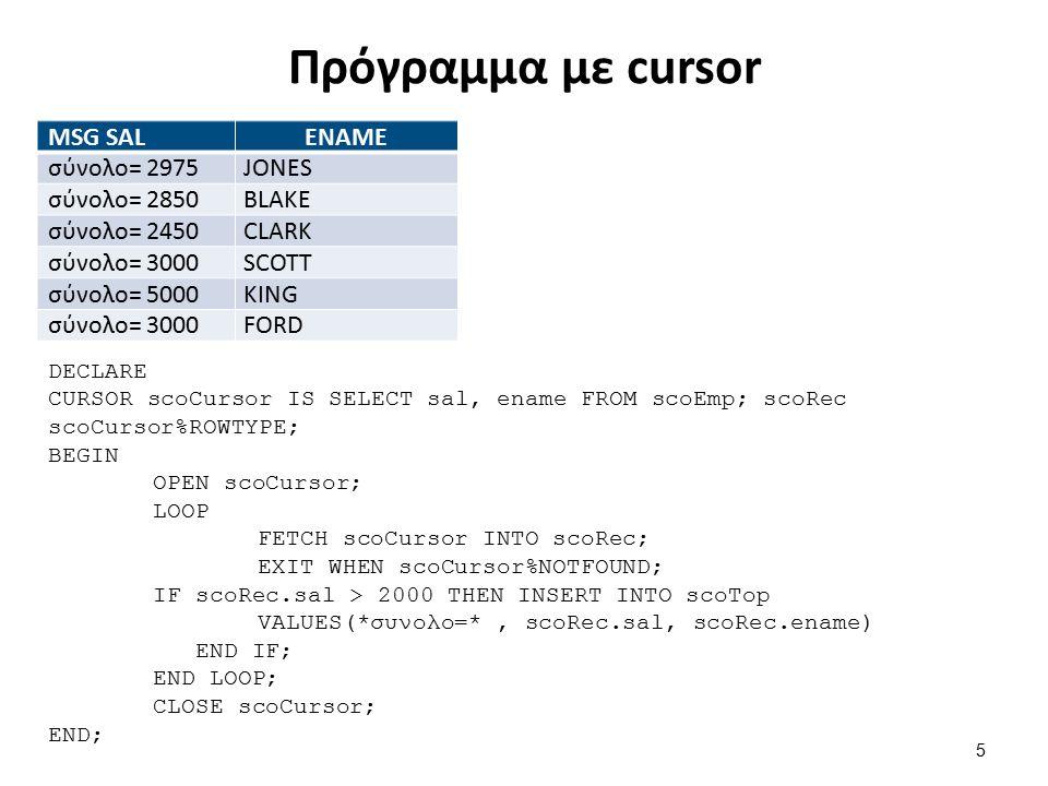Η δήλωση του cursor γίνεται με την εντολή: DECLARE CURSOR scoCursor IS SELECT sal.