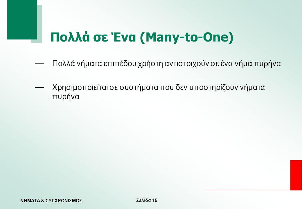 Σελίδα 15 ΝΗΜΑΤΑ & ΣΥΓΧΡΟΝΙΣΜΟΣ Πολλά σε Ένα (Many-to-One) — Πολλά νήματα επιπέδου χρήστη αντιστοιχούν σε ένα νήμα πυρήνα — Χρησιμοποιείται σε συστήμα