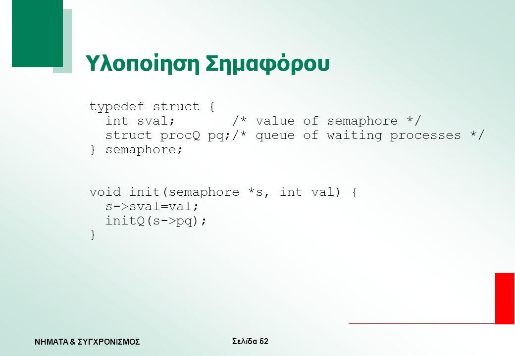 Σελίδα 52 ΝΗΜΑΤΑ & ΣΥΓΧΡΟΝΙΣΜΟΣ Υλοποίηση Σημαφόρου typedef struct { int sval; /* value of semaphore */ struct procQ pq;/* queue of waiting processes