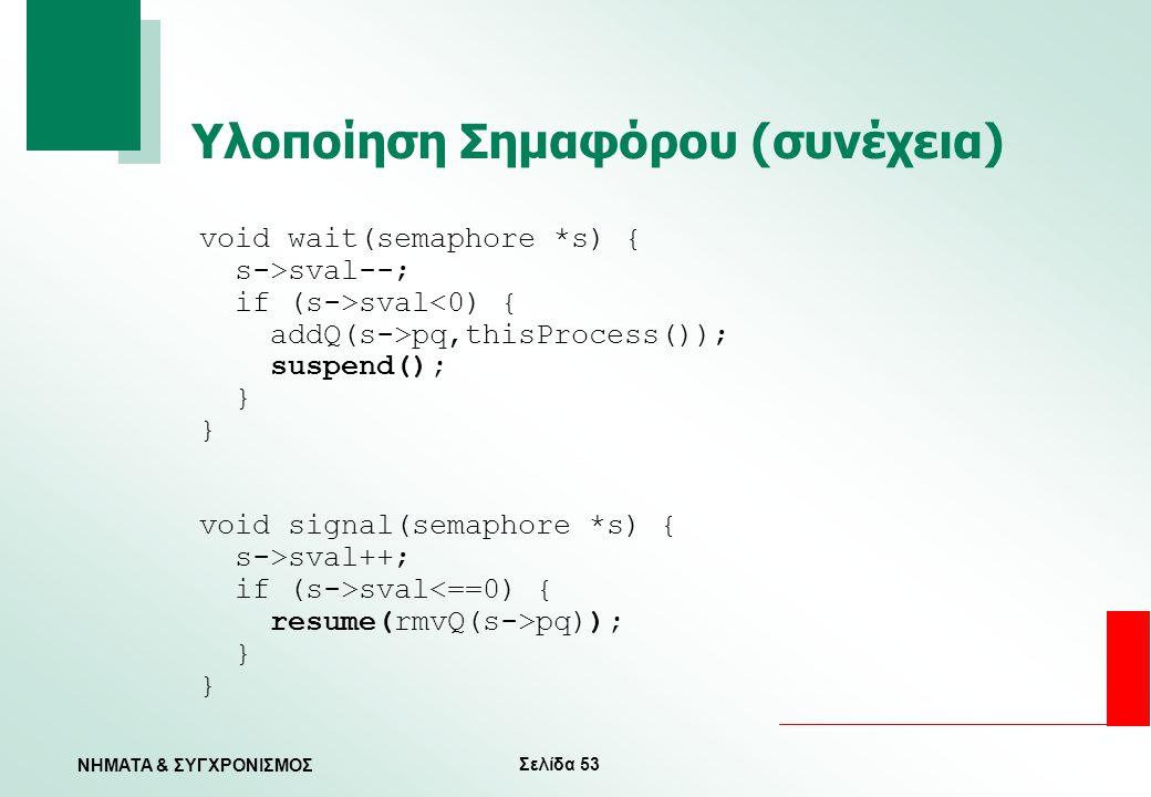 Σελίδα 53 ΝΗΜΑΤΑ & ΣΥΓΧΡΟΝΙΣΜΟΣ Υλοποίηση Σημαφόρου (συνέχεια) void wait(semaphore *s) { s->sval--; if (s->sval<0) { addQ(s->pq,thisProcess()); suspen