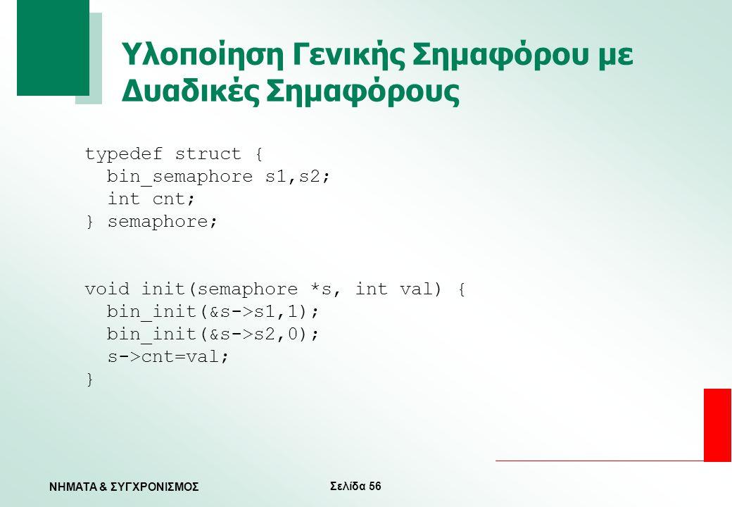 Σελίδα 56 ΝΗΜΑΤΑ & ΣΥΓΧΡΟΝΙΣΜΟΣ Υλοποίηση Γενικής Σημαφόρου με Δυαδικές Σημαφόρους typedef struct { bin_semaphore s1,s2; int cnt; } semaphore; void in