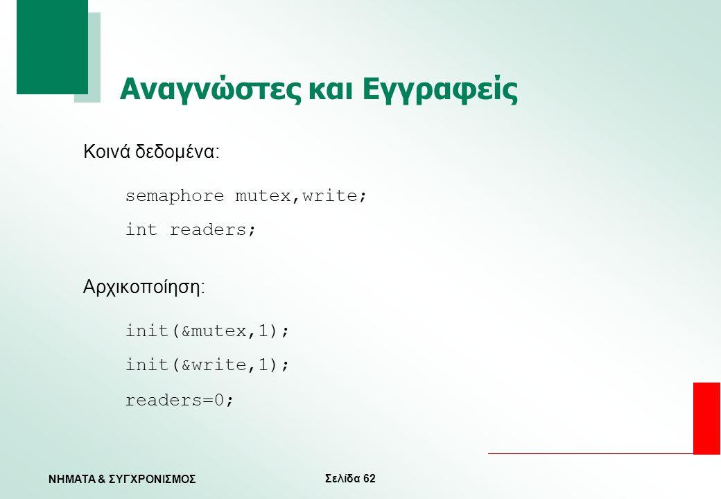Σελίδα 62 ΝΗΜΑΤΑ & ΣΥΓΧΡΟΝΙΣΜΟΣ Αναγνώστες και Εγγραφείς Κοινά δεδομένα: semaphore mutex,write; int readers; Αρχικοποίηση: init(&mutex,1); init(&write