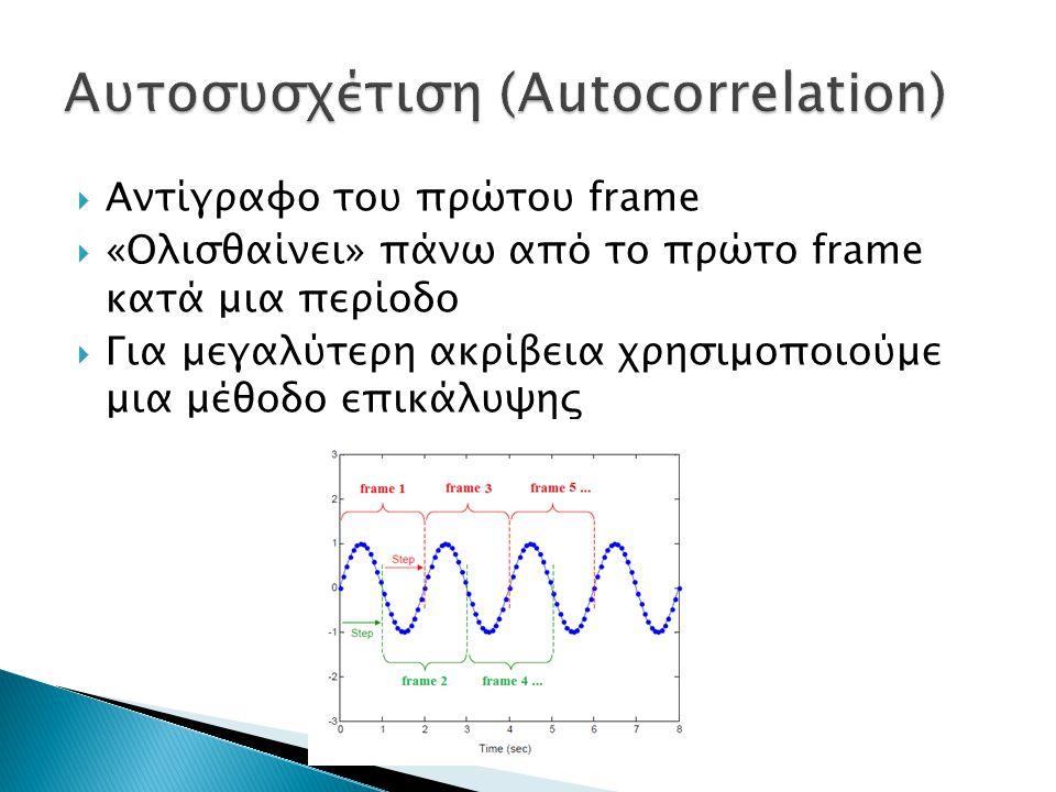  Αντίγραφο του πρώτου frame  «Ολισθαίνει» πάνω από το πρώτο frame κατά μια περίοδο  Για μεγαλύτερη ακρίβεια χρησιμοποιούμε μια μέθοδο επικάλυψης