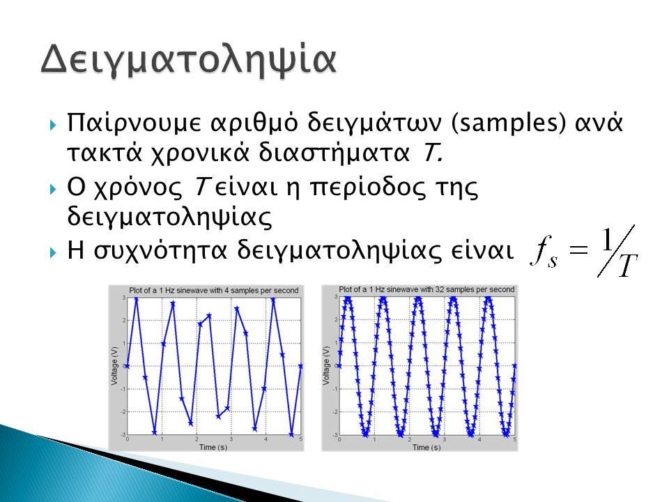 Παίρνουμε αριθμό δειγμάτων (samples) ανά τακτά χρονικά διαστήματα T.