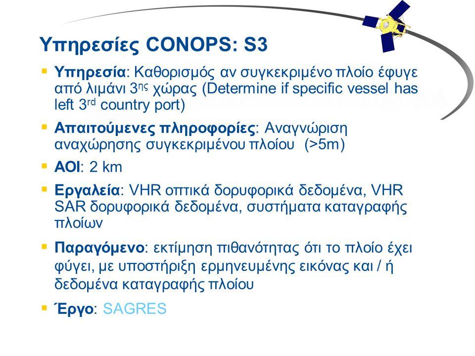 Υπηρεσίες CONOPS: S3  Υπηρεσία: Καθορισμός αν συγκεκριμένο πλοίο έφυγε από λιμάνι 3 ης χώρας (Determine if specific vessel has left 3 rd country port