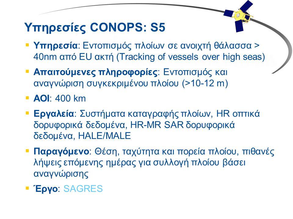 Υπηρεσίες CONOPS: S5  Υπηρεσία: Εντοπισμός πλοίων σε ανοιχτή θάλασσα > 40nm από EU ακτή (Tracking of vessels over high seas)  Απαιτούμενες πληροφορί