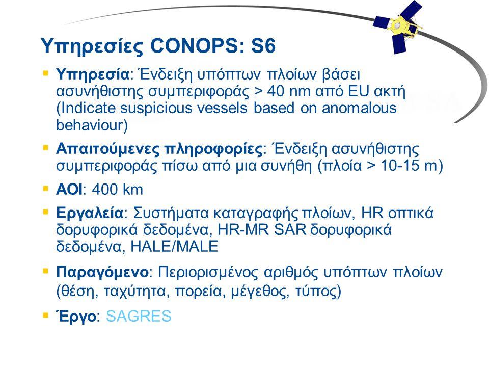 Υπηρεσίες CONOPS: S6  Υπηρεσία: Ένδειξη υπόπτων πλοίων βάσει ασυνήθιστης συμπεριφοράς > 40 nm από EU ακτή (Indicate suspicious vessels based on anoma