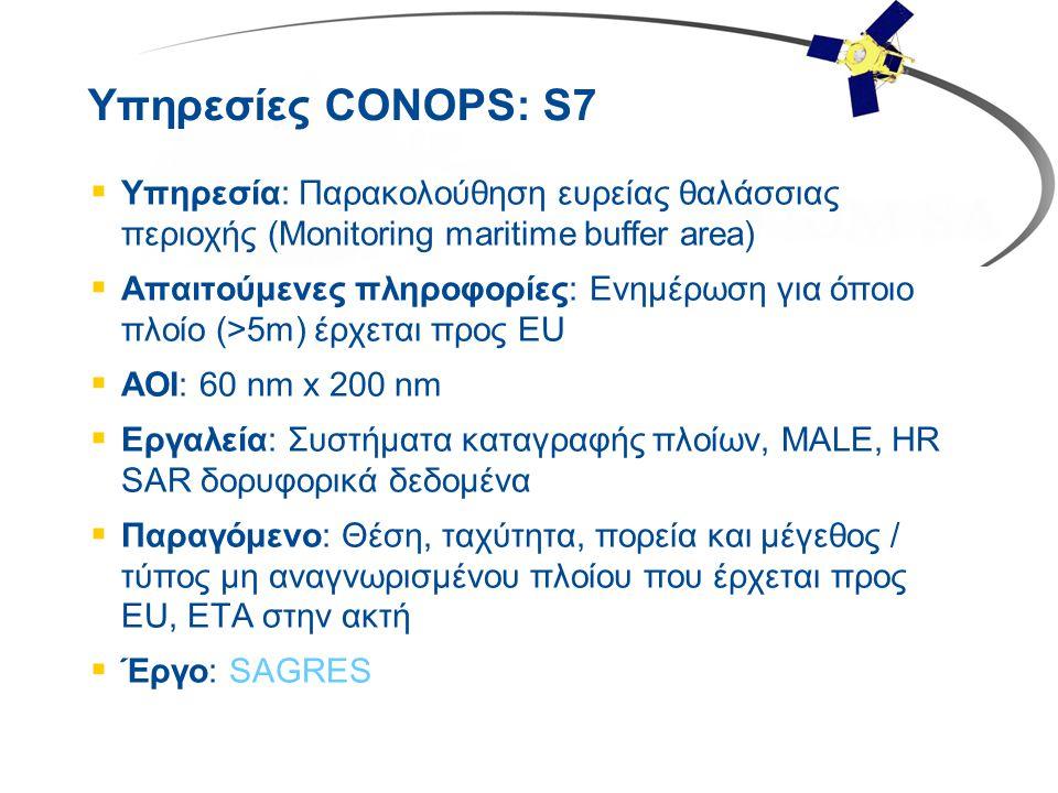Υπηρεσίες CONOPS: S7  Υπηρεσία: Παρακολούθηση ευρείας θαλάσσιας περιοχής (Monitoring maritime buffer area)  Απαιτούμενες πληροφορίες: Ενημέρωση για