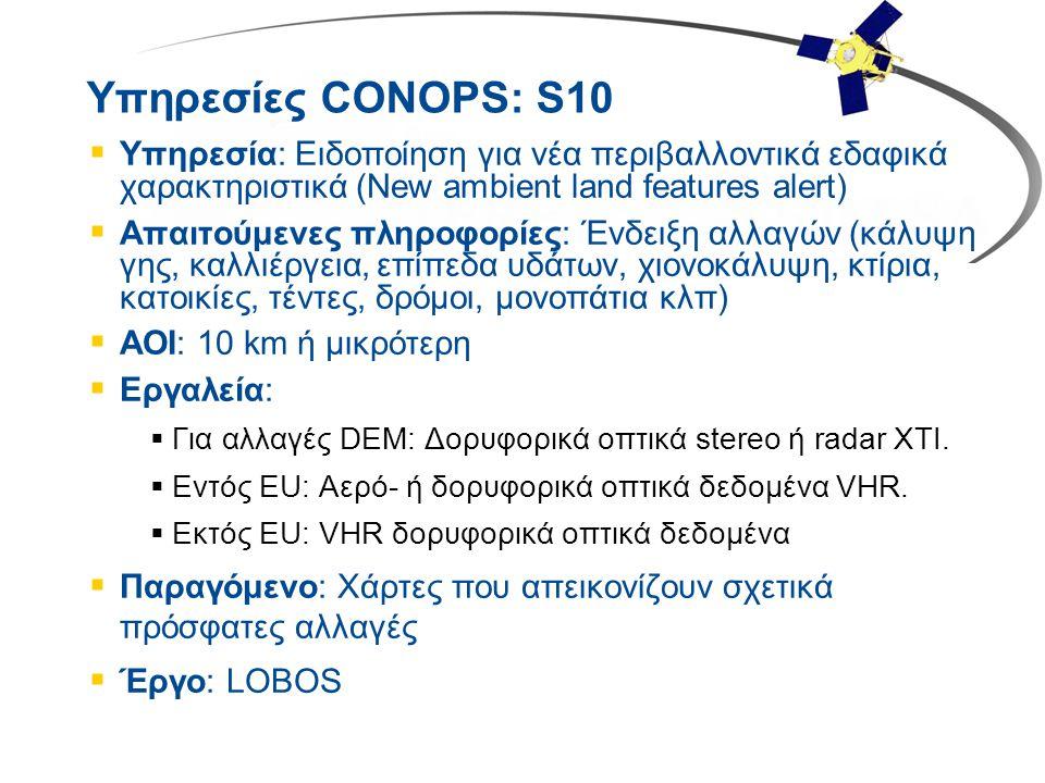Υπηρεσίες CONOPS: S10  Υπηρεσία: Ειδοποίηση για νέα περιβαλλοντικά εδαφικά χαρακτηριστικά (New ambient land features alert)  Απαιτούμενες πληροφορίε