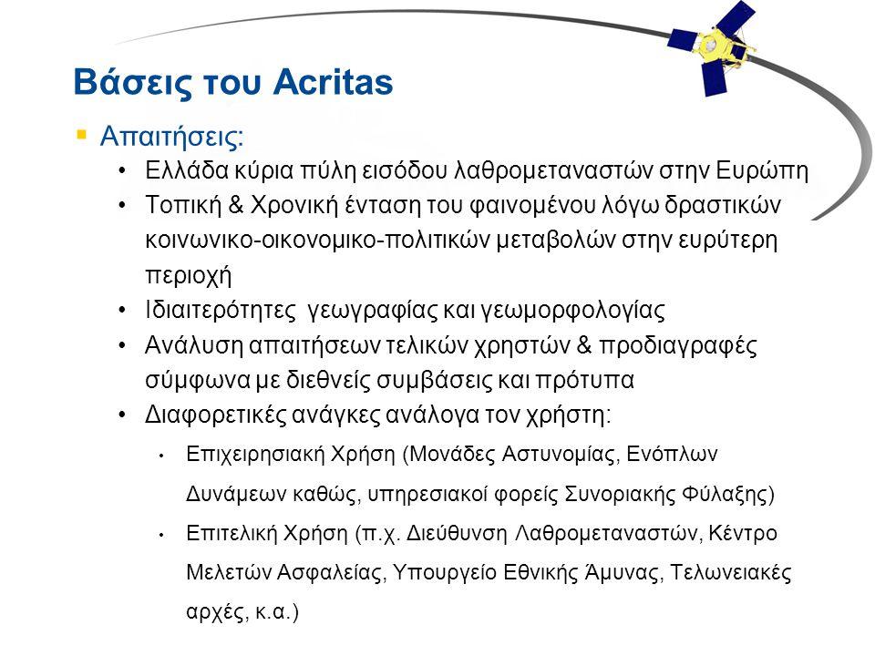Βάσεις του Acritas  Απαιτήσεις: Ελλάδα κύρια πύλη εισόδου λαθρομεταναστών στην Ευρώπη Τοπική & Χρονική ένταση του φαινομένου λόγω δραστικών κοινωνικο