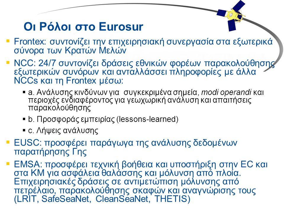 Οι Ρόλοι στο Eurosur  Frontex: συντονίζει την επιχειρησιακή συνεργασία στα εξωτερικά σύνορα των Κρατών Μελών  NCC: 24/7 συντονίζει δράσεις εθνικών φ