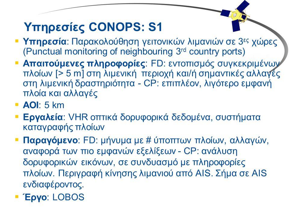 Υπηρεσίες CONOPS: S1  Υπηρεσία: Παρακολούθηση γειτονικών λιμανιών σε 3 ες χώρες (Punctual monitoring of neighbouring 3 rd country ports)  Απαιτούμεν