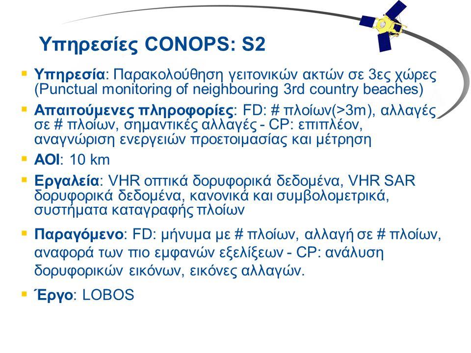 Υπηρεσίες CONOPS: S2  Υπηρεσία: Παρακολούθηση γειτονικών ακτών σε 3ες χώρες (Punctual monitoring of neighbouring 3rd country beaches)  Απαιτούμενες