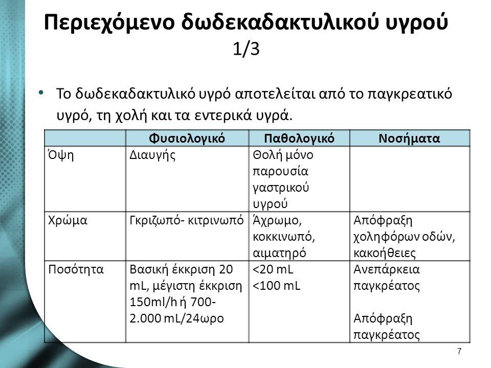Περιεχόμενο δωδεκαδακτυλικού υγρού 2/3 ΦυσιολογικόΠαθολογικόΝοσήματα pH Ειδικό Βάρος 8,00 (7,00- 8,70) 1007-1042 < 7,00Απόφραξη παγκρέατος HCO 3 -105mEq/l< 85 mEq/lΑπόφραξη παγκρεατικού πόρου ΚύτταραΛίγα λευκά και ερυθρά αιμοσφαίρια ή επιθήλια Αύξηση Κακοήθη κύτταρα Φλεγμονή Καρκίνος ΒακτήριαΔεν υπάρχουνΑερόβια και αναερόβια Χολοκυστίτιδα, χολαγγειίτιδα Παράσιτα (ζωικά) Δεν υπάρχουν Αγκυλόστομα, λάμβλιες, στρογγυλοειδές κοπράνων 8