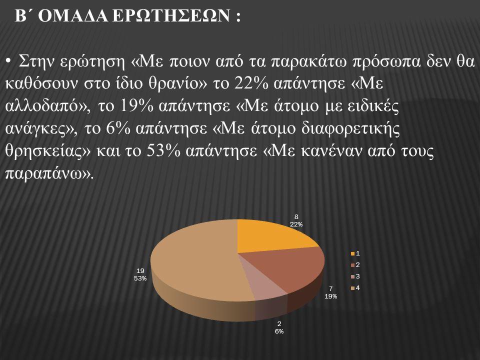 Β΄ ΟΜΑΔΑ ΕΡΩΤΗΣΕΩΝ : Στην ερώτηση «Με ποιον από τα παρακάτω πρόσωπα δεν θα καθόσουν στο ίδιο θρανίο» το 22% απάντησε «Με αλλοδαπό», το 19% απάντησε «Μ