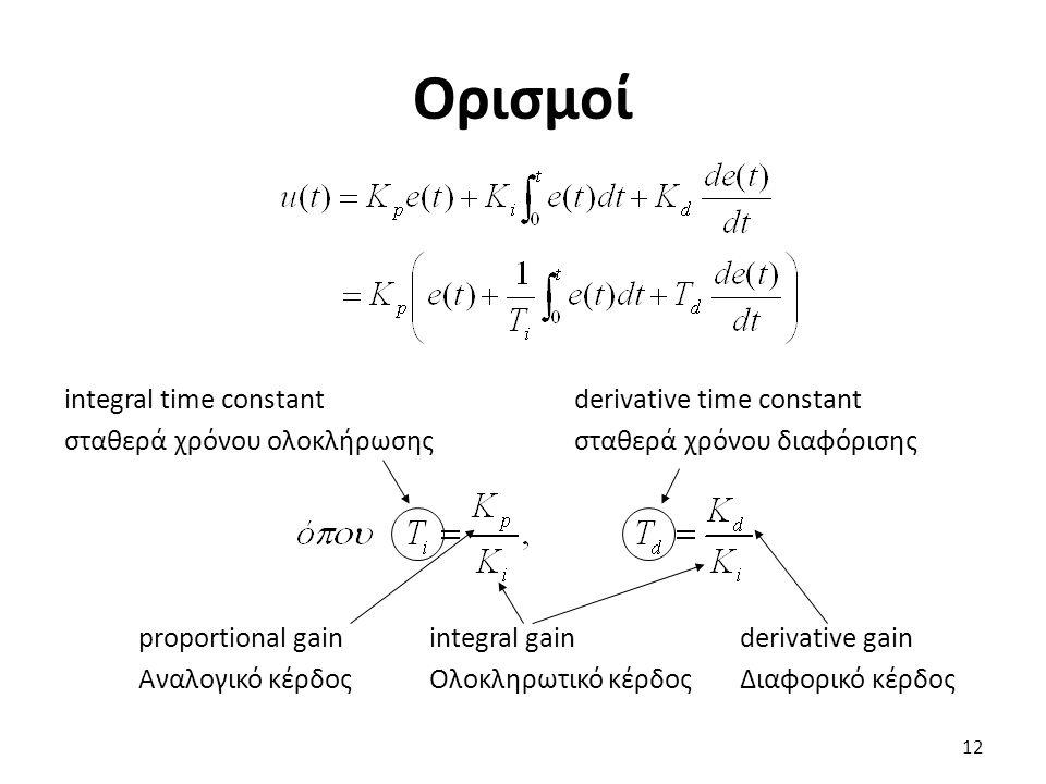 12 Ορισμοί integral time constant σταθερά χρόνου ολοκλήρωσης derivative time constant σταθερά χρόνου διαφόρισης proportional gain Αναλογικό κέρδος int