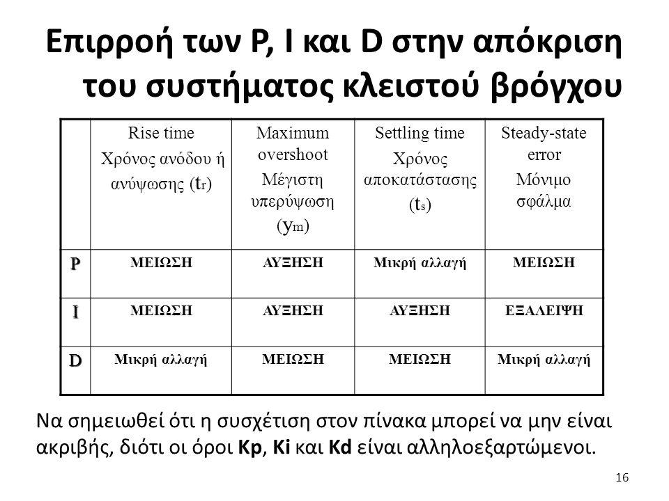 Να σημειωθεί ότι η συσχέτιση στον πίνακα μπορεί να μην είναι ακριβής, διότι οι όροι Κp, Ki και Kd είναι αλληλοεξαρτώμενοι. 16 Επιρροή των P, I και D σ