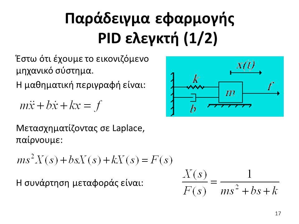 Έστω ότι έχουμε το εικονιζόμενο μηχανικό σύστημα. Η μαθηματική περιγραφή είναι: Μετασχηματίζοντας σε Laplace, παίρνουμε: Η συνάρτηση μεταφοράς είναι: