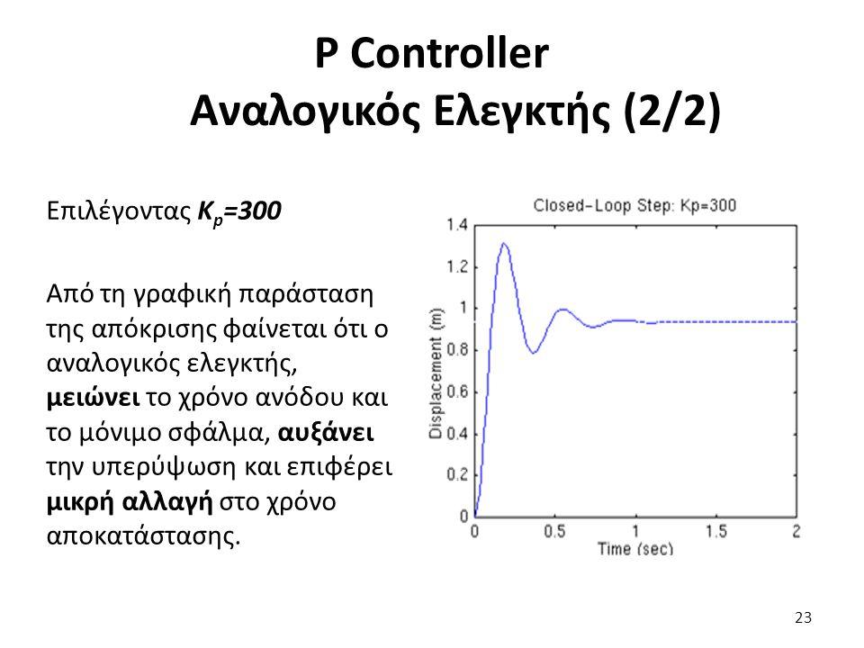 Επιλέγοντας Κ p =300 Από τη γραφική παράσταση της απόκρισης φαίνεται ότι ο αναλογικός ελεγκτής, μειώνει το χρόνο ανόδου και το μόνιμο σφάλμα, αυξάνει