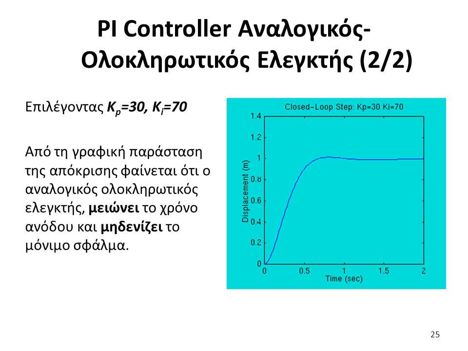Επιλέγοντας Κ p =30, K i =70 Από τη γραφική παράσταση της απόκρισης φαίνεται ότι ο αναλογικός ολοκληρωτικός ελεγκτής, μειώνει το χρόνο ανόδου και μηδε