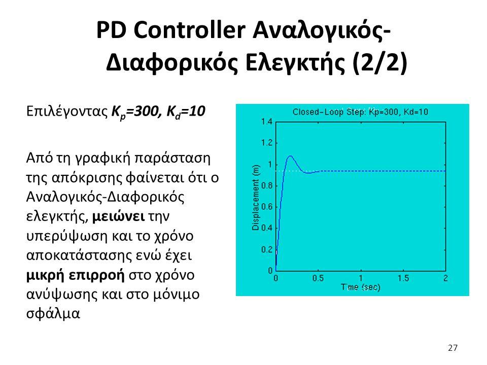 Επιλέγοντας Κ p =300, K d =10 Από τη γραφική παράσταση της απόκρισης φαίνεται ότι ο Αναλογικός-Διαφορικός ελεγκτής, μειώνει την υπερύψωση και το χρόνο