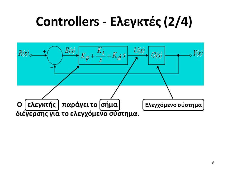 Ο ελεγκτής παράγει το σήμα διέγερσης για το ελεγχόμενο σύστημα. 8 Controllers - Ελεγκτές (2/4) Ελεγχόμενο σύστημα