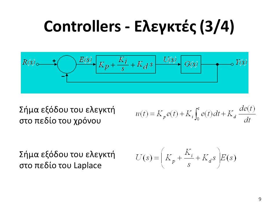 10 Controllers - Ελεγκτές (4/4) Η έξοδος του ελεγκτή PID σχηματίζεται από το άθροισμα τριών όρων: ενός όρου Ρ (Proportional) αναλόγου του σφάλματος, ενός όρου Ι (Integral) αναλόγου του ολοκληρώματος του σφάλματος και ενός όρου D (Derivative ) αναλόγου της παραγώγου του σφάλματος.