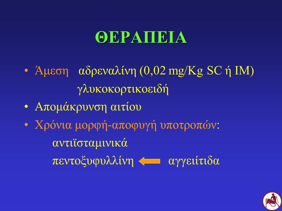 ΘΕΡΑΠΕΙΑ Άμεση αδρεναλίνη (0,02 mg/Kg SC ή IM) γλυκοκορτικοειδή Απομάκρυνση αιτίου Χρόνια μορφή-αποφυγή υποτροπών: αντιϊσταμινικά πεντοξυφυλλίνη αγγει