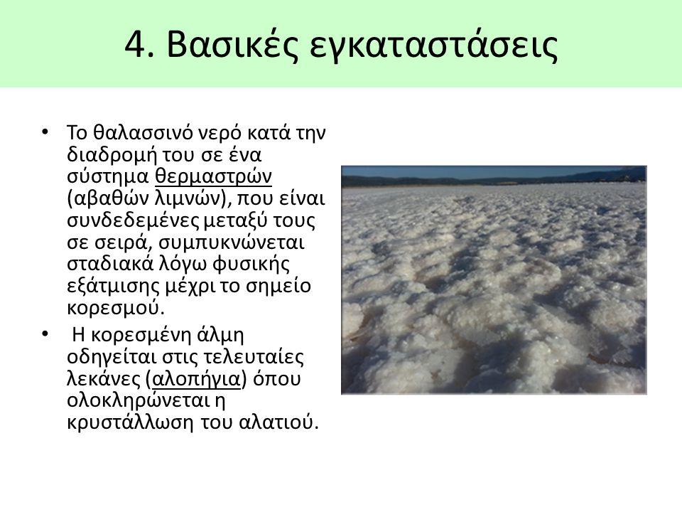 Το θαλασσινό νερό κατά την διαδρομή του σε ένα σύστημα θερμαστρών (αβαθών λιμνών), που είναι συνδεδεμένες μεταξύ τους σε σειρά, συμπυκνώνεται σταδιακά