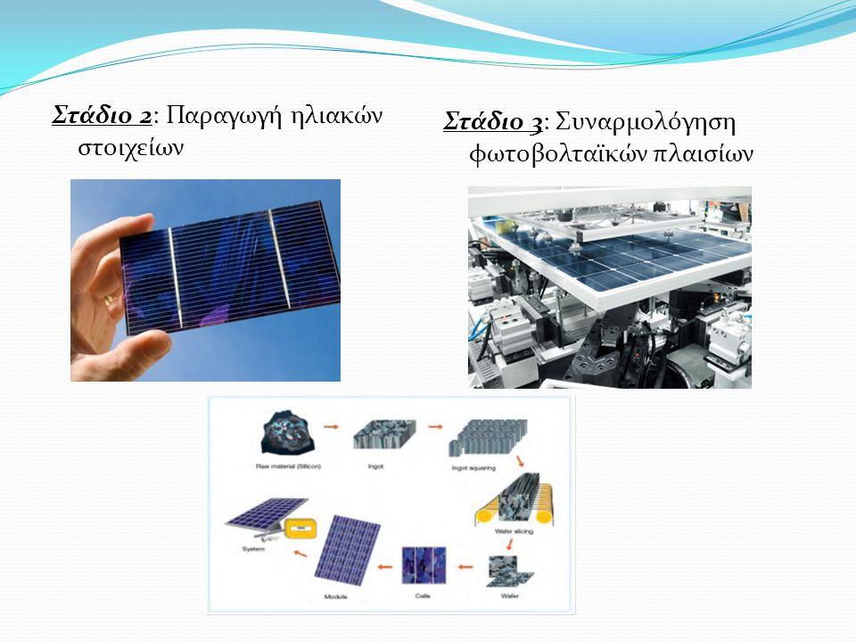 Στάδιο 2: Παραγωγή ηλιακών στοιχείων Στάδιο 3: Συναρμολόγηση φωτοβολταϊκών πλαισίων