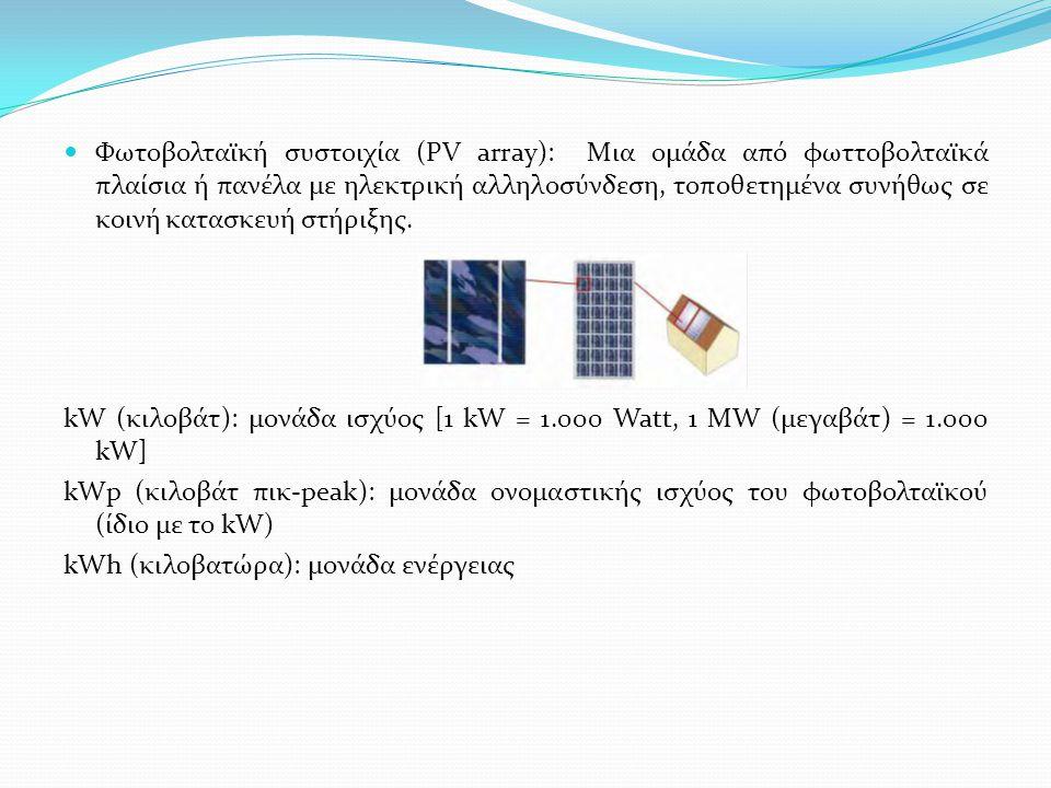 Βασικός εξοπλισμός για την εγκατάσταση και λειτουργία Φ/Β Φωτοβολταϊκή γεννήτρια (PV generator): Το τμήμα μιας φωτοβολταϊκής εγκατάστασης που περιέχει φωτοβολταϊκά στοιχεία και παράγει συνεχές ρεύμα.