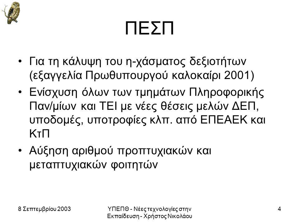 8 Σεπτεμβρίου 2003ΥΠΕΠΘ - Νέες τεχνολογίες στην Εκπαίδευση - Χρήστος Νικολάου 4 ΠΕΣΠ Για τη κάλυψη του η-χάσματος δεξιοτήτων (εξαγγελία Πρωθυπουργού καλοκαίρι 2001) Ενίσχυση όλων των τμημάτων Πληροφορικής Παν/μίων και ΤΕΙ με νέες θέσεις μελών ΔΕΠ, υποδομές, υποτροφίες κλπ.