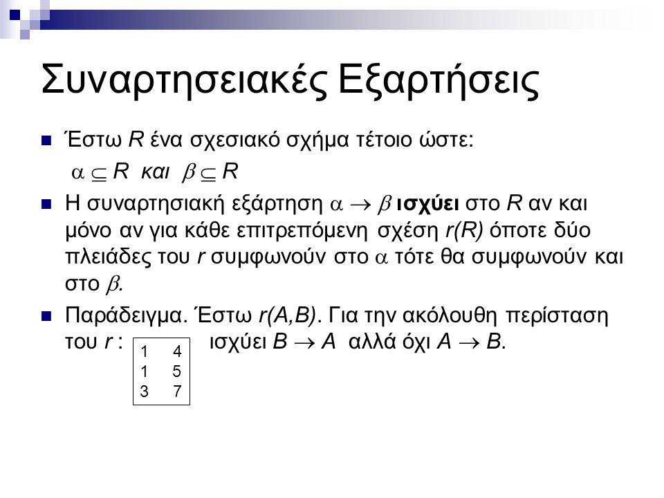 Συναρτησειακές Εξαρτήσεις Έστω R ένα σχεσιακό σχήμα τέτοιο ώστε:   R και   R Η συναρτησιακή εξάρτηση    ισχύει στο R αν και μόνο αν για κάθε επ