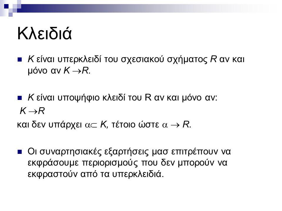 Κλειδιά Κ είναι υπερκλειδί του σχεσιακού σχήματος R αν και μόνο αν Κ  R.