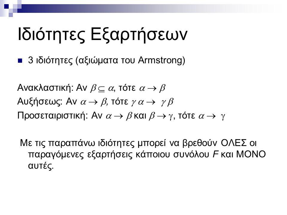 Ιδιότητες Εξαρτήσεων 3 ιδιότητες (αξιώματα του Armstrong) Ανακλαστική: Αν   , τότε    Αυξήσεως: Αν   , τότε      Προσεταιριστική: Αν    και   , τότε    Με τις παραπάνω ιδιότητες μπορεί να βρεθούν ΟΛΕΣ οι παραγόμενες εξαρτήσεις κάποιου συνόλου F και ΜΟΝΟ αυτές.