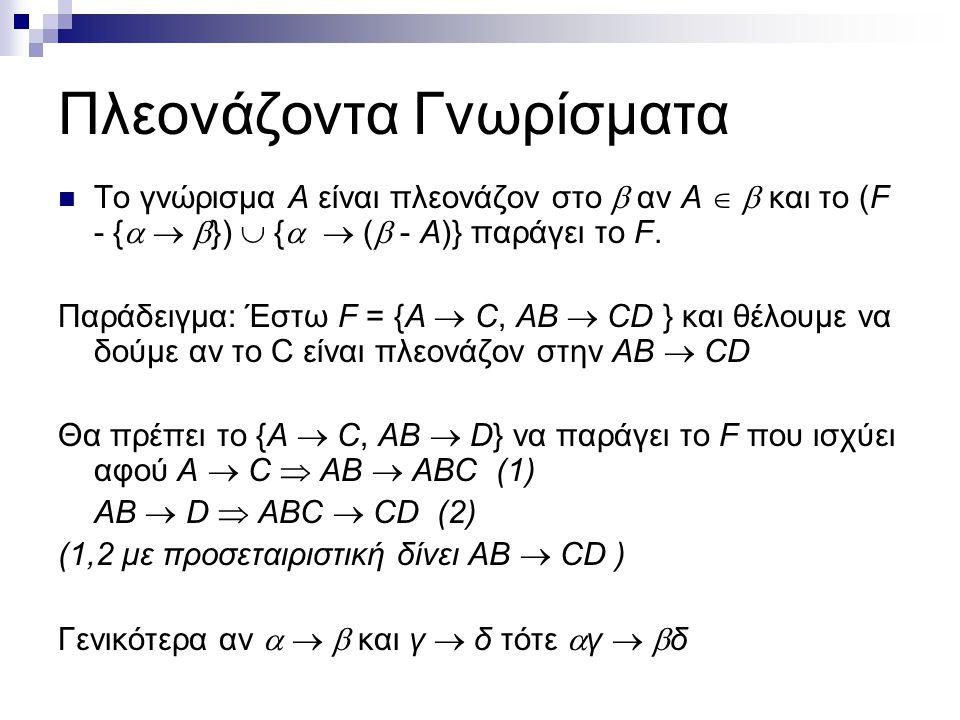 Πλεονάζοντα Γνωρίσματα Το γνώρισμα Α είναι πλεονάζον στο  αν A   και το (F - {    })  {   (  - Α)} παράγει το F. Παράδειγμα: Έστω F = {A  C