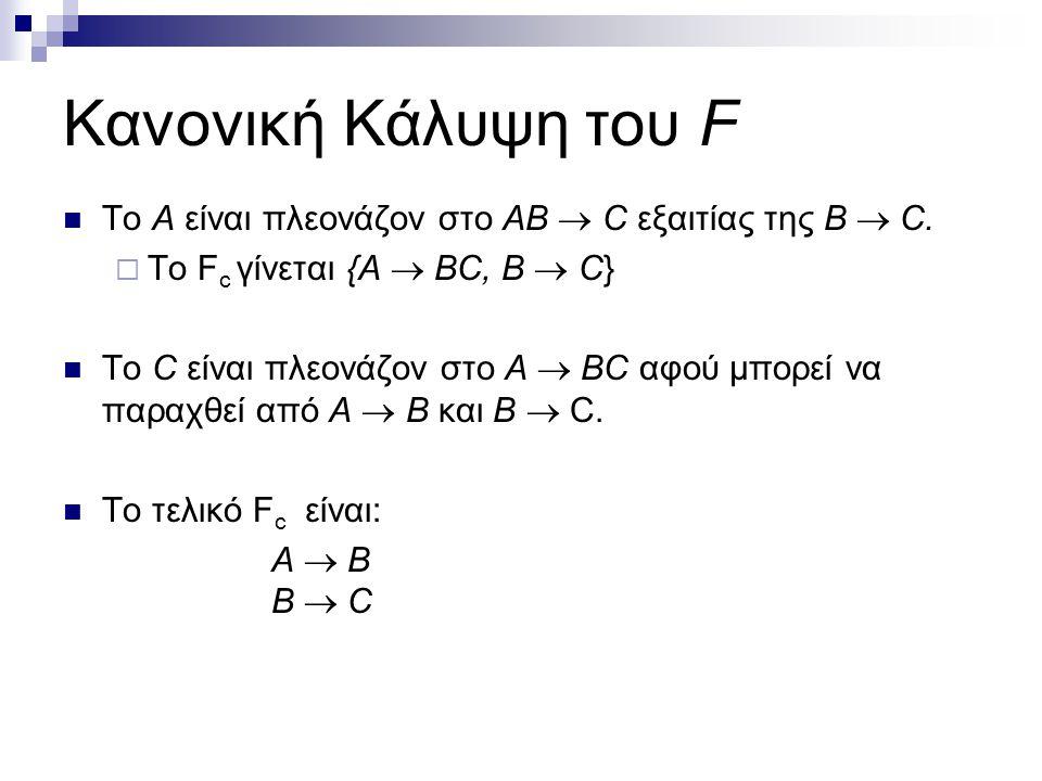 Κανονική Κάλυψη του F Το A είναι πλεονάζον στο AB  C εξαιτίας της B  C.  Τo F c γίνεται {A  BC, B  C} Το C είναι πλεονάζον στο A  BC αφού μπορεί