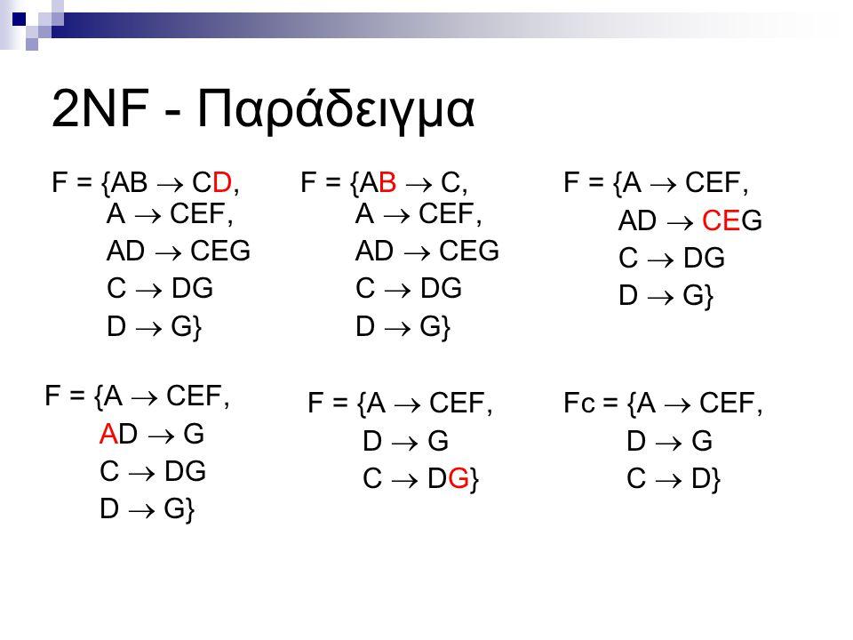 2NF - Παράδειγμα F = {AB  CD, A  CEF, AD  CEG C  DG D  G} F = {AB  C, A  CEF, AD  CEG C  DG D  G} F = {A  CEF, AD  CEG C  DG D  G} F = {A  CEF, AD  G C  DG D  G} F = {A  CEF, D  G C  DG} Fc = {A  CEF, D  G C  D}