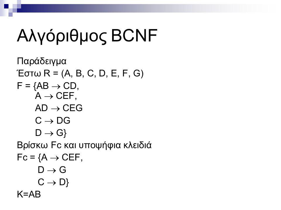 Αλγόριθμος BCNF Παράδειγμα Έστω R = (A, B, C, D, E, F, G) F = {AB  CD, A  CEF, AD  CEG C  DG D  G} Βρίσκω Fc και υποψήφια κλειδιά Fc = {A  CEF,