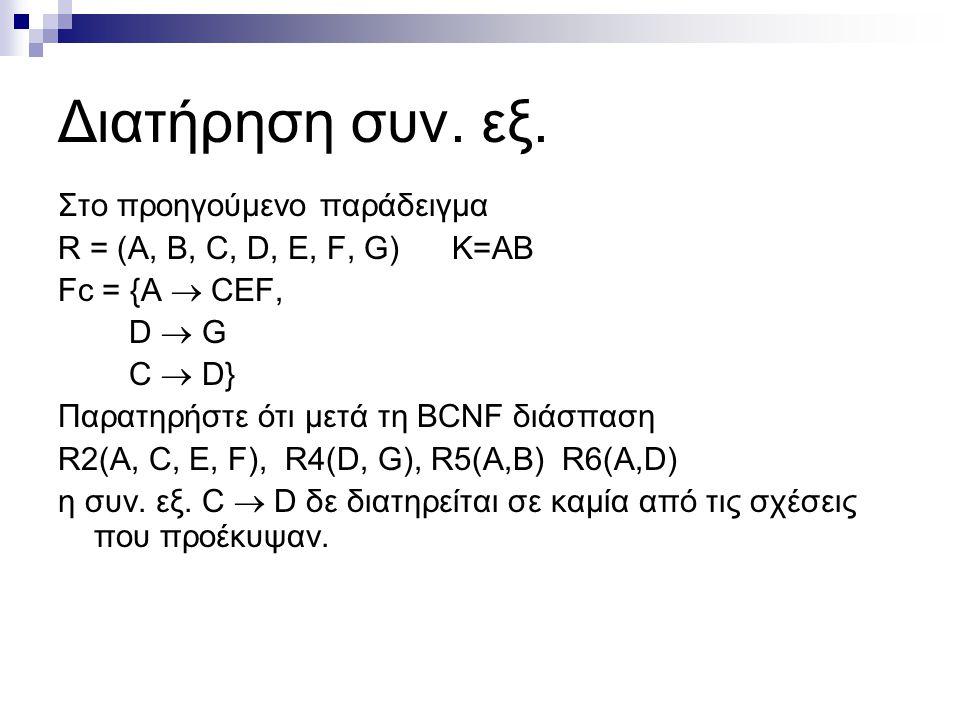 Διατήρηση συν. εξ. Στο προηγούμενο παράδειγμα R = (A, B, C, D, E, F, G) Κ=ΑΒ Fc = {A  CEF, D  G C  D} Παρατηρήστε ότι μετά τη BCNF διάσπαση R2(A, C