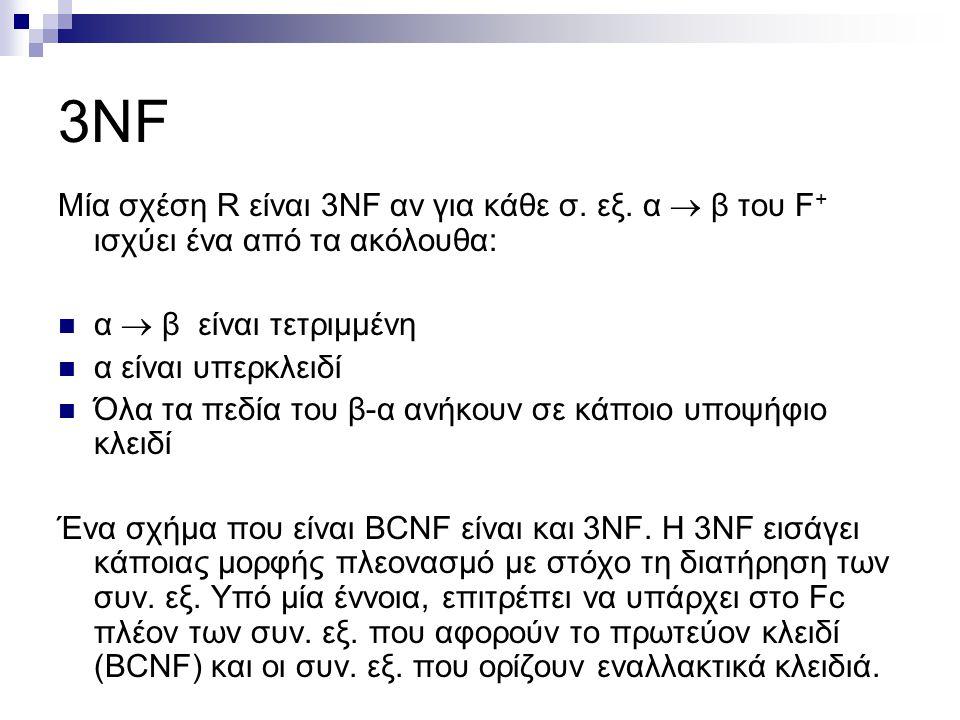 3NF Μία σχέση R είναι 3NF αν για κάθε σ. εξ. α  β του F + ισχύει ένα από τα ακόλουθα: α  β είναι τετριμμένη α είναι υπερκλειδί Όλα τα πεδία του β-α