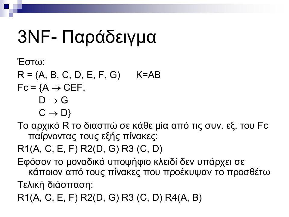 3NF- Παράδειγμα Έστω: R = (A, B, C, D, E, F, G) Κ=ΑΒ Fc = {A  CEF, D  G C  D} Το αρχικό R το διασπώ σε κάθε μία από τις συν. εξ. του Fc παίρνοντας