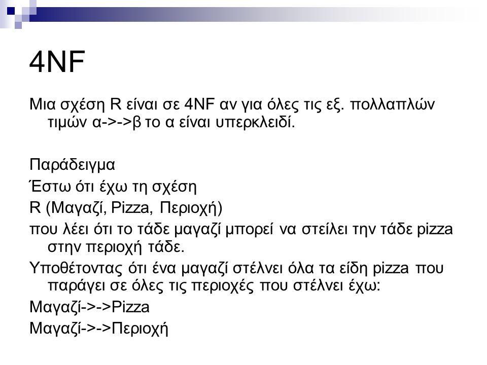 4NF Μια σχέση R είναι σε 4NF αν για όλες τις εξ. πολλαπλών τιμών α->->β το α είναι υπερκλειδί. Παράδειγμα Έστω ότι έχω τη σχέση R (Μαγαζί, Pizza, Περι