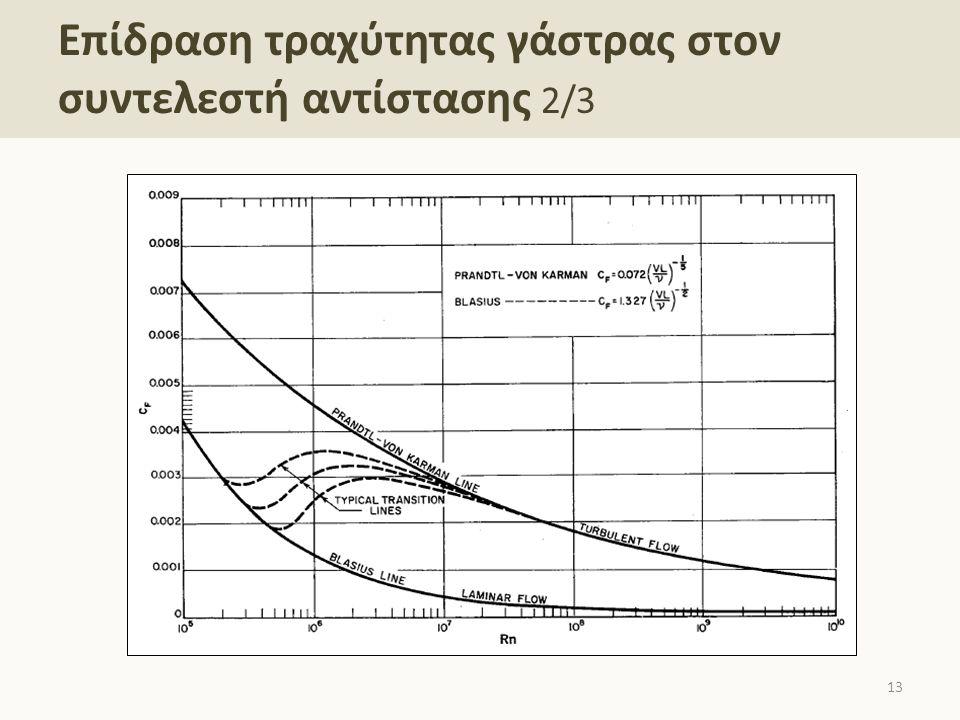 Επίδραση τραχύτητας γάστρας στον συντελεστή αντίστασης 2/3 13