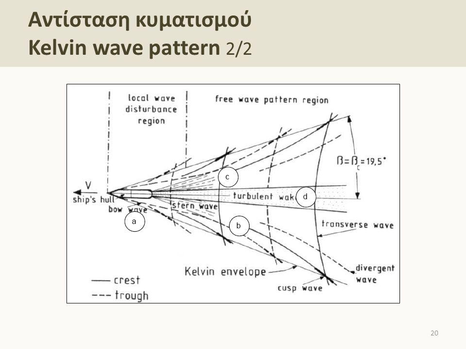 Αντίσταση κυματισμού Kelvin wave pattern 2/2 20