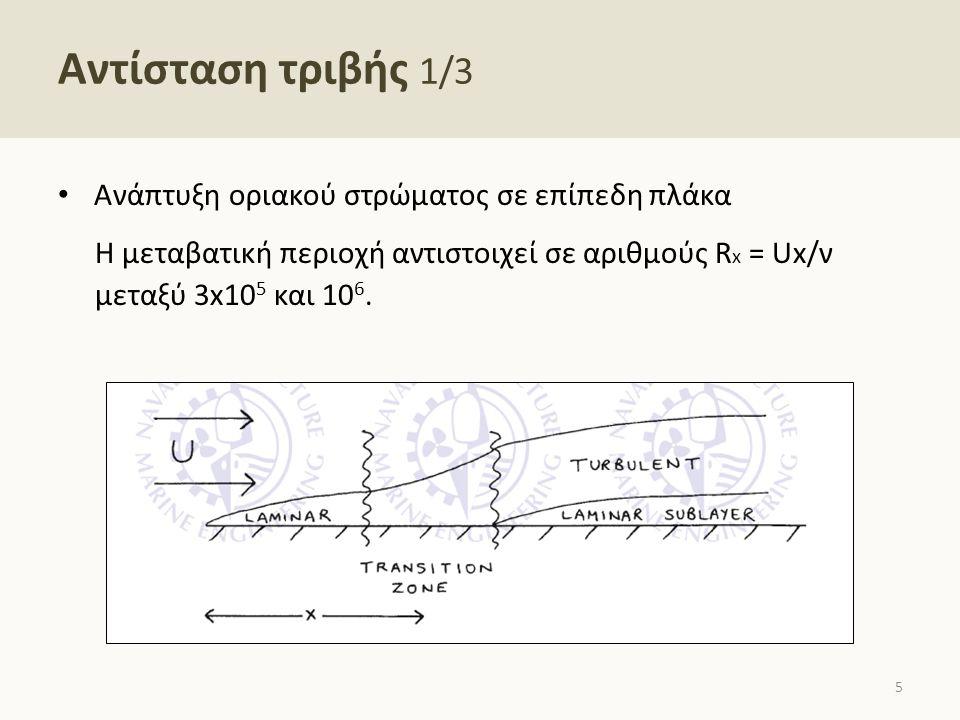 Αντίσταση τριβής 1/3 Ανάπτυξη οριακού στρώματος σε επίπεδη πλάκα Η μεταβατική περιοχή αντιστοιχεί σε αριθμούς R x = Ux/ν μεταξύ 3x10 5 και 10 6. 5