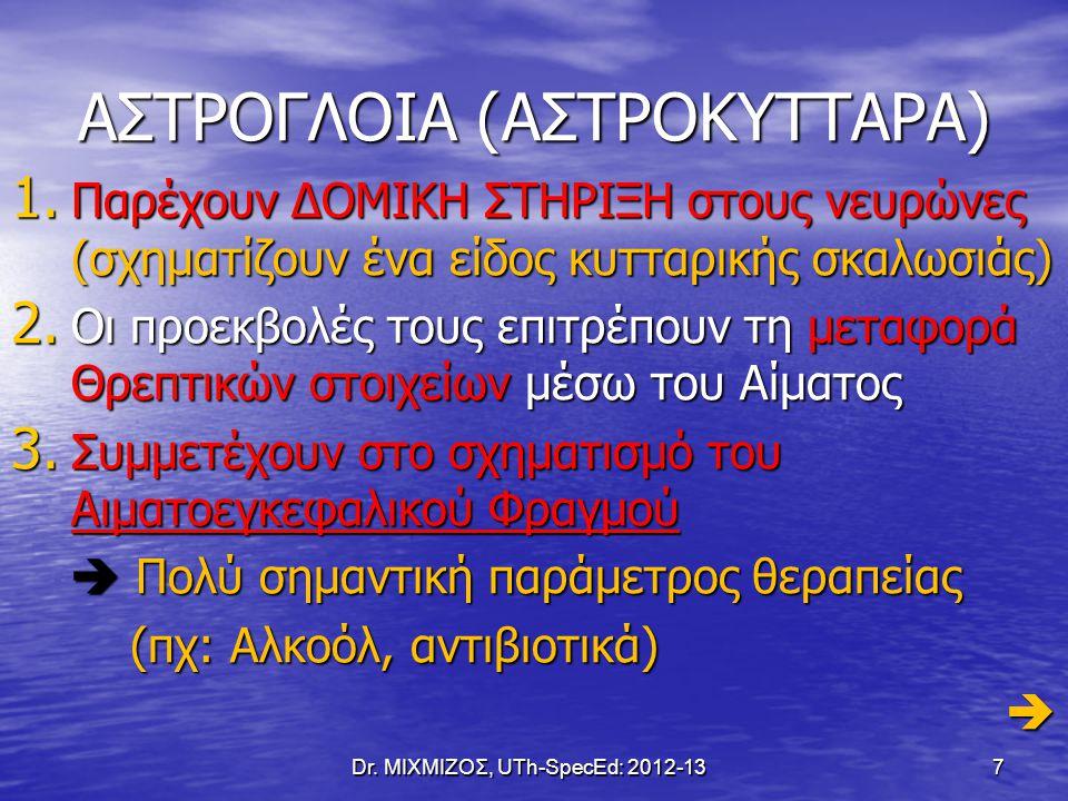 ΠΟΛΛΑΠΛΗ ΣΚΛΗΡΥΝΣΗ Dr. ΜΙΧΜΙΖΟΣ, UTh-SpecEd: 2012-13 18